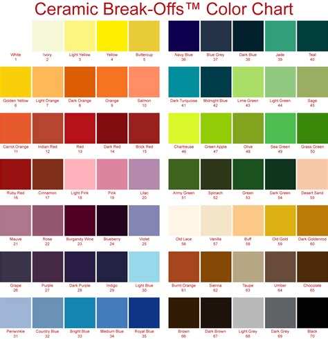 bisque color chart fiberlay gelcoat color chart ayucar