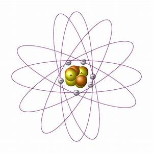 tikz pgf - Draw Bohr atomic model with electron shells in ...