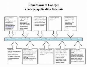 6 best images of college printable college ruled lined With college admission process