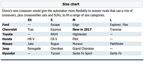 2014 chevy light bulb size chart html autos post