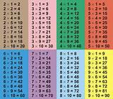 Как похудеть быстро таблица умножения
