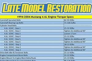 4 6l Engine Torque Specs - 1996-2004 Mustang