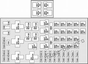 Fuse Box Diagram Lincoln Navigator  1998