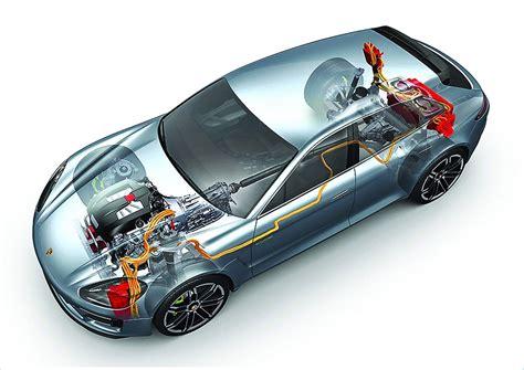 voiture hybride cest  pas de geant pour lenvironnement
