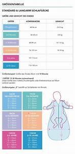 Baby Schlafsack Größen : welche gr e f r den babyschlafsack ist die richtige ~ A.2002-acura-tl-radio.info Haus und Dekorationen