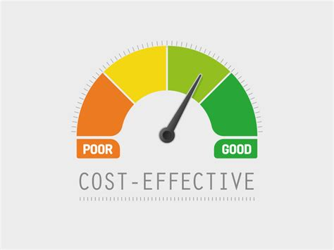 Choosing a Cost Effective LIMS for your Laboratory | CAREDATA