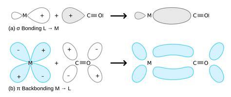 filebonding  metal carbonylssvg wikimedia commons
