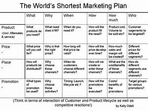 u haul self storage marketing plan template word With apartment marketing plan template