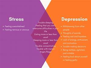 Can Stress Cause Depression
