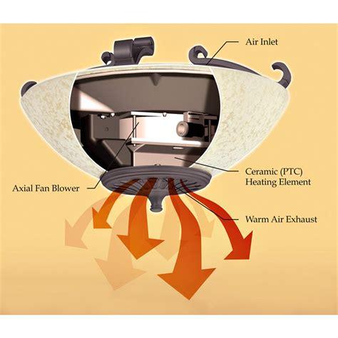 Illumi  Heat™ Light  Heat Fixture  146453, Lighting At