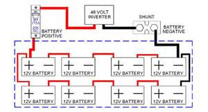 8 volts golf cart wiring diagram get free image about wiring diagram