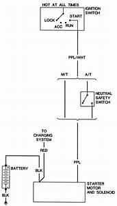 Repair Guides Wiring Diagrams Autozone Com With Starter