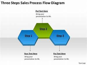 Business Process Diagram Three Steps Sales Flow Powerpoint
