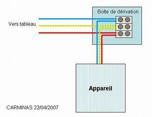 Norme Branchement Four Electrique : questions bricolage maison brancher une plaque de cuisson ~ Premium-room.com Idées de Décoration