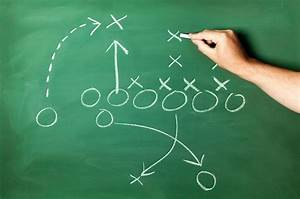 Стратегии на ставках спорт