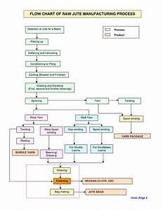 Corolla Wiring Diagram