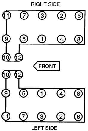 Plymouth Barracuda Wiring Diagram