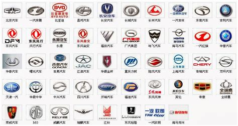 Car Logos With Names And