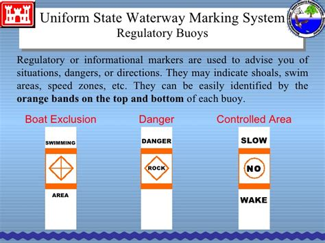 Boaters Safety by Boaters Safety Slideshow 2