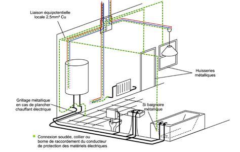 equipotentielle salle de bain nf c15 100 a5 le de forma tis