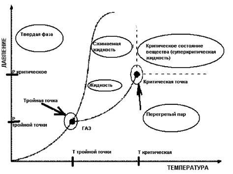 Состав и свойства природного газа кратко. Различают три основных группы природных газов.