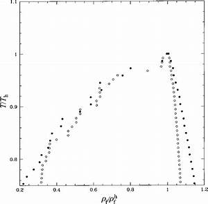 Comparison Of Theoretical Hysteresis Phase Diagrams For Y
