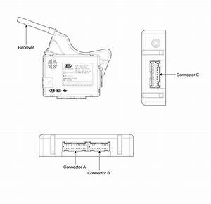 Kia Cee U0026 39 D - Components And Components Location