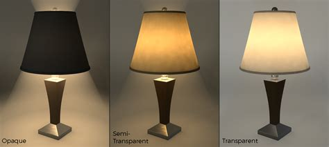 How To Choose The Right Lampshade
