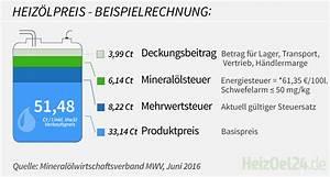 Heizölpreis Berechnen : heiz lpreise vergleichen beim testsieger heizoel24 ~ Themetempest.com Abrechnung