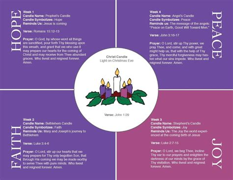 what do the advent candle colors mean