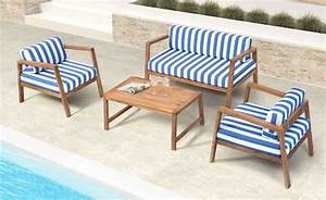 Zuo Modern To Launch Teak Outdoor Line