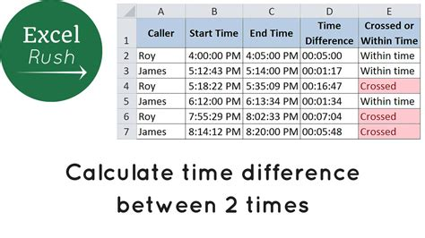 calculate time difference excel times youtube