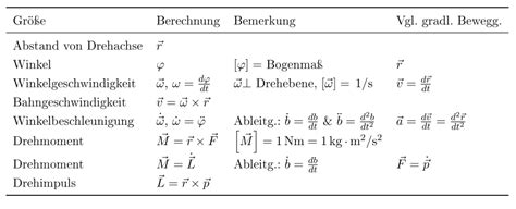 note berechnen punkte bachelornote berechnen uni