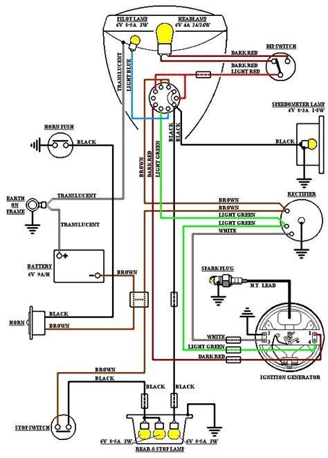bsa motorcycle wiring diagram bsa chopper wiring diagram bsa get free image about