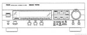 Yamaha Rx-v393 - Manual - Audio Video Receiver