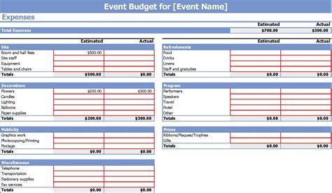 event budgets  basicsand  lessons  dont