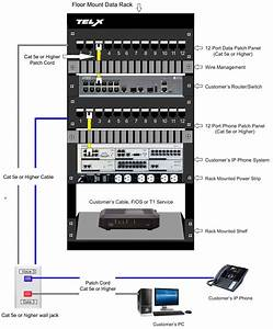 Wiring Diagram Phone To Patch Panel   35 Wiring Diagram Images