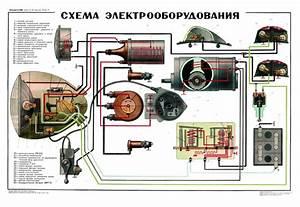 Poster  Wiring Diagram  Oldtimer Garage