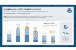 Kauf Auf Rechnung Billpay : zahlungsverfahren lassen w nsche offen ~ Themetempest.com Abrechnung