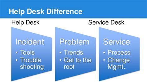 help desk vs service desk 15ntc nten help desk or service desk align nonprofit
