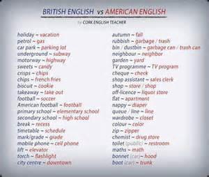 Click on: BRITISH ENGLISH vs AMERICAN ENGLISH