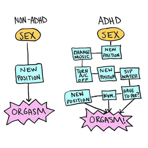 Honest Drawings Show What Being In A Relationship Is Like When You Have Adhd Designtaxicom