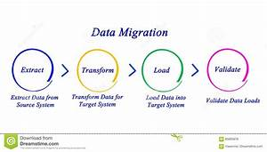 Data Migration Stock Illustration  Illustration Of
