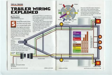 2 axle trailer brake wiring diagram sle wiring