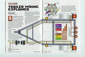 Dual Axle Trailer Brake Wiring Diagram