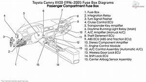 Toyota Camry Xv20  1996-2001  Fuse Box Diagrams