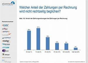 Bezahlen Per Rechnung : bezahlung per rechnung faq zum duden korrektor f r microsoft office epc ihre bestellung kunden ~ Themetempest.com Abrechnung