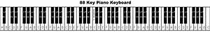 The Ultimate Guide To Playing The Piano