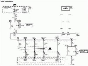 31 2004 Saturn Vue Radio Wiring Diagram