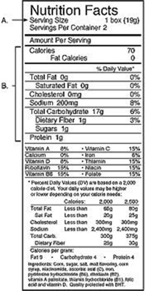 Printable Sodium Chart | Click here for a diabetes